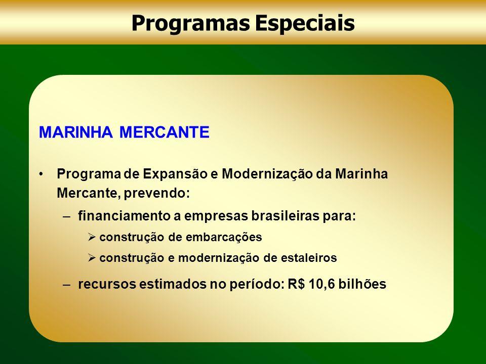 Programas Especiais MARINHA MERCANTE Programa de Expansão e Modernização da Marinha Mercante, prevendo: –financiamento a empresas brasileiras para: co