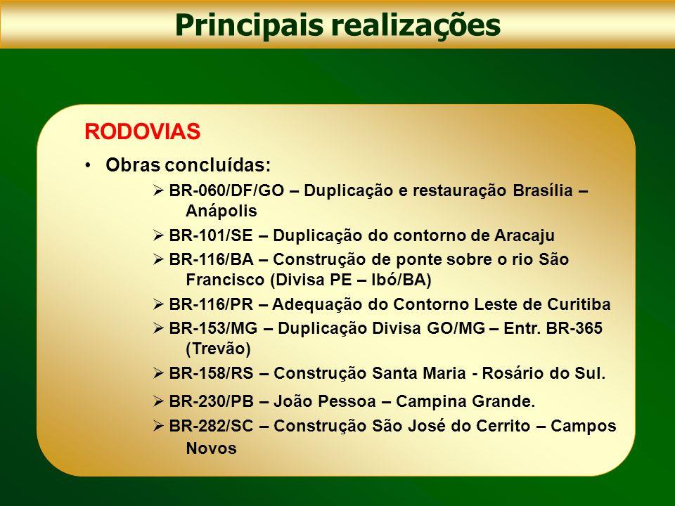 Principais realizações RODOVIAS Obras concluídas: BR-060/DF/GO – Duplicação e restauração Brasília – Anápolis BR-101/SE – Duplicação do contorno de Ar