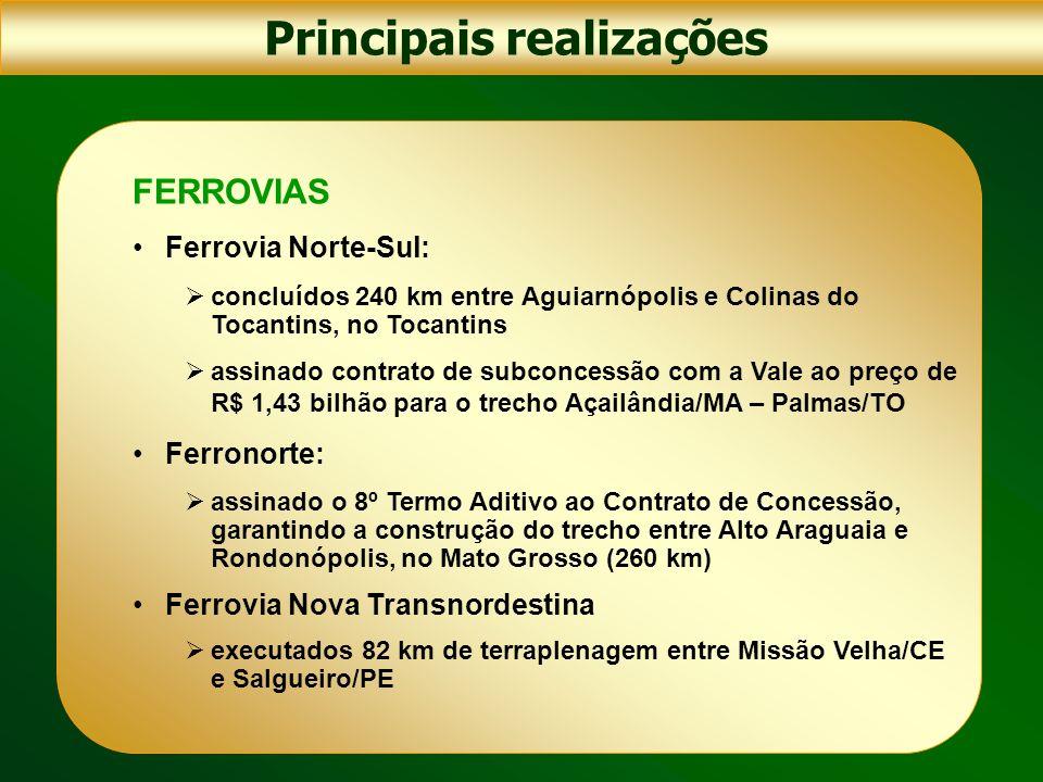Principais realizações FERROVIAS Ferrovia Norte-Sul: concluídos 240 km entre Aguiarnópolis e Colinas do Tocantins, no Tocantins assinado contrato de s