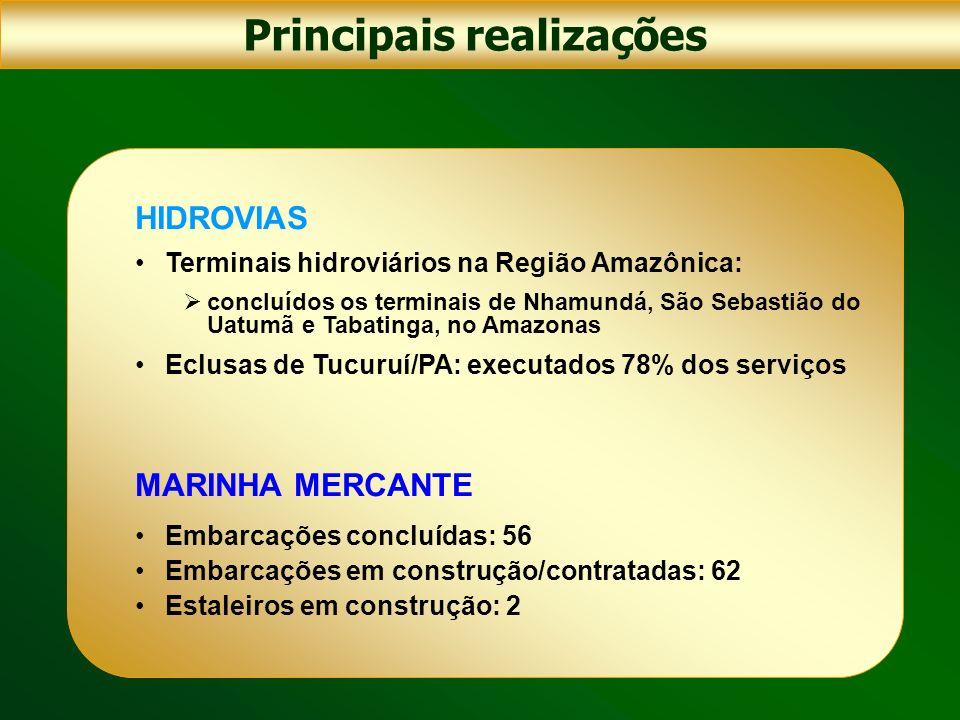 HIDROVIAS Terminais hidroviários na Região Amazônica: concluídos os terminais de Nhamundá, São Sebastião do Uatumã e Tabatinga, no Amazonas Eclusas de