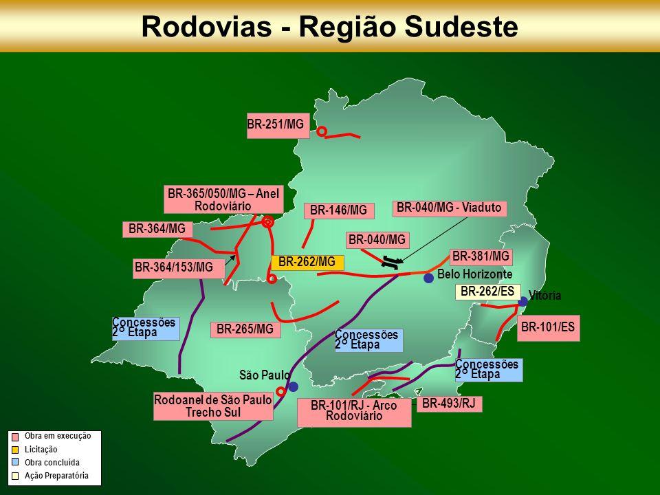 BR-158/RS BR-392/RS BR-386/RS BR-116/PR – Adequação Contorno Leste Curitiba BR-280/SC BR-153/PR BR-282/SC BR-282/SC – São Jose do Cerrito – Campos Novos 2ª Ponte Internacional Foz do Iguaçu-PR Via Expressa Porto de Itajaí BR-470/SC 3° Etapa Concessões 2° Etapa Curitiba Porto Alegre Rodovias - Região Sul BR-285/RS BR-116/RS BR-290/RS BR-163/PR (Contorno de Cascavel) BR-376/PR (Contorno de Maringá) Ponte sobre o Rio Guaíba Obra em execução Licitação Obra concluída Ação Preparatória Florianópolis