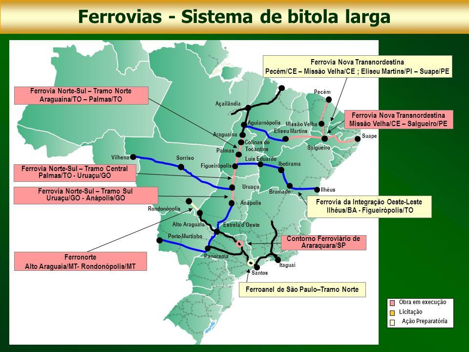 Ferrovias - Sistema de bitola larga Ferroanel de São Paulo–Tramo Norte Eliseu Martins Figueirópolis Sorriso Vilhena Uruaçu Luís Eduardo Ibotirama Brum