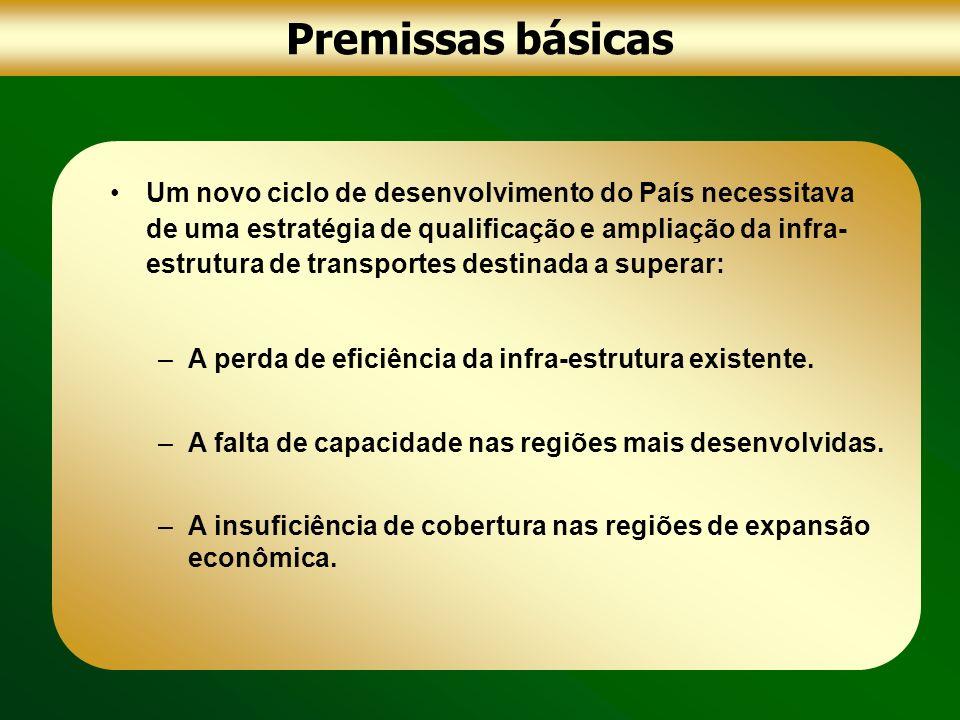 Premissas básicas Um novo ciclo de desenvolvimento do País necessitava de uma estratégia de qualificação e ampliação da infra- estrutura de transporte