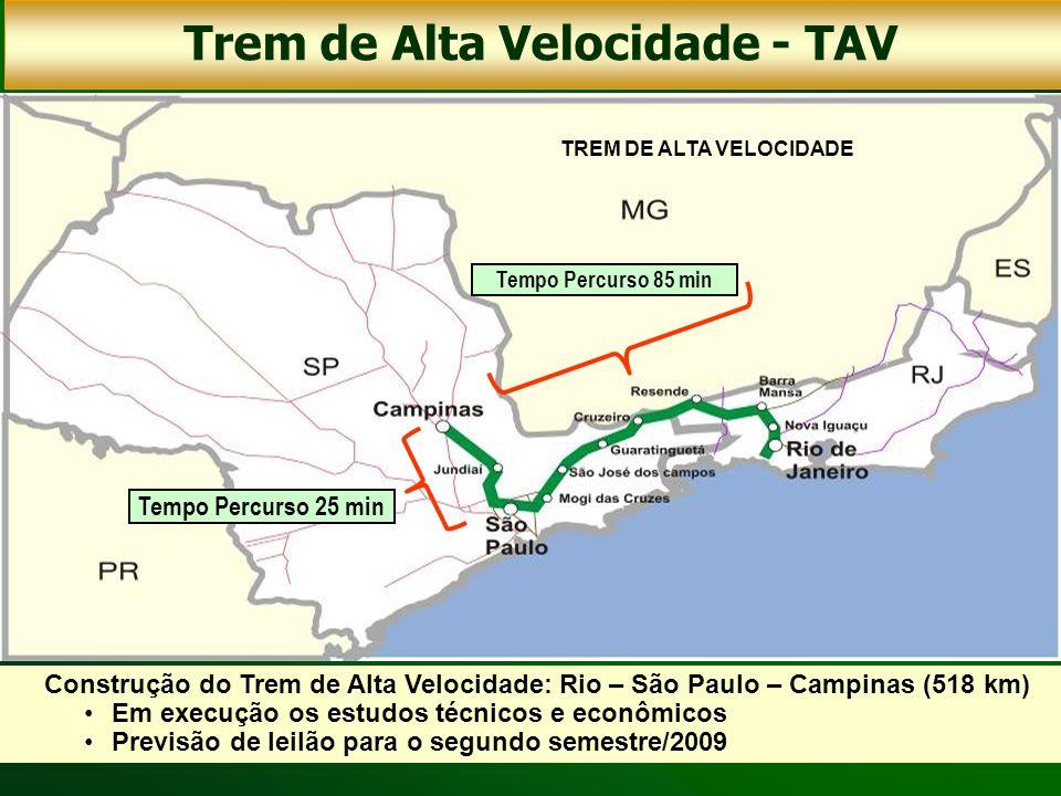 Tempo Percurso 85 min Tempo Percurso 25 min TREM DE ALTA VELOCIDADE Construção do Trem de Alta Velocidade: Rio – São Paulo – Campinas (518 km) Em exec