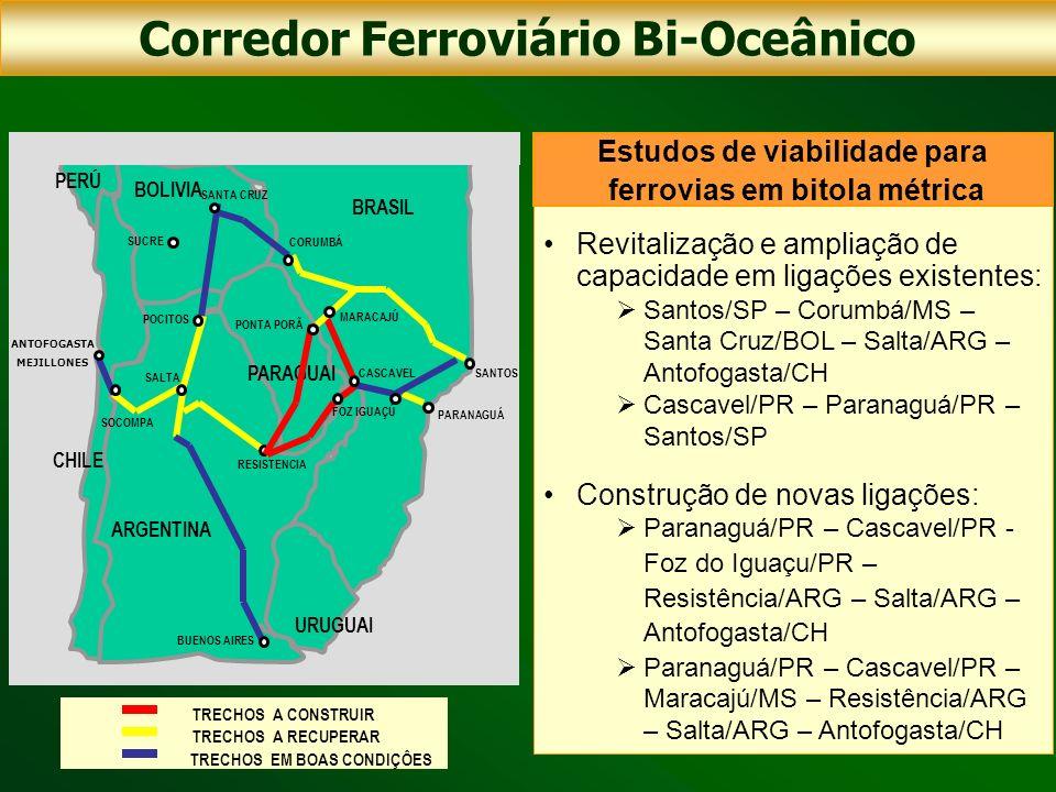 ANTOFOGASTA MEJILLONES BRASIL BOLIVIA PERÚ CHILE ARGENTINA PARAGUAI URUGUAI CORUMBÁ RESISTENCIA SALTA BUENOS AIRES MARACAJÚ CASCAVEL SOCOMPA SANTA CRU