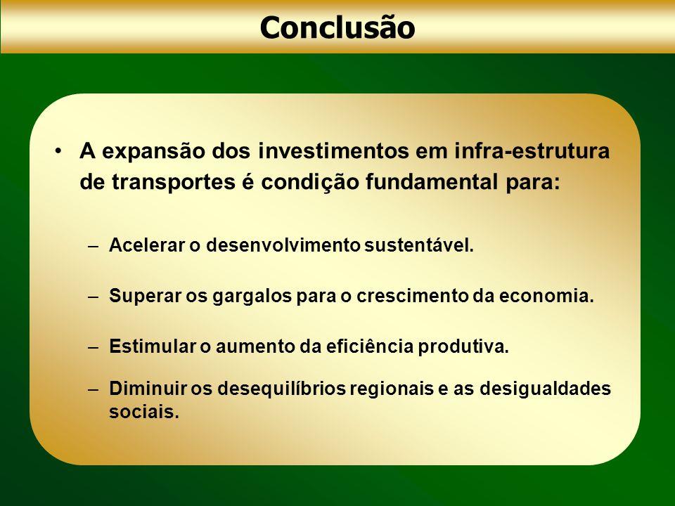 Conclusão A expansão dos investimentos em infra-estrutura de transportes é condição fundamental para: –Acelerar o desenvolvimento sustentável. –Supera