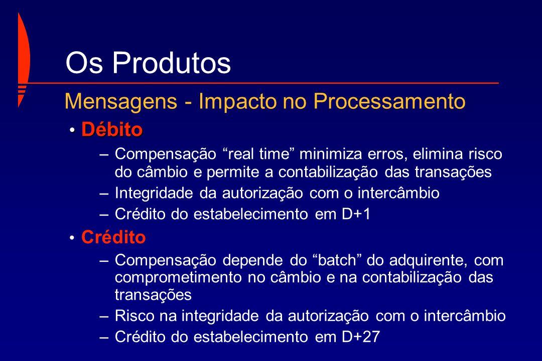 Débito Débito –Compensação real time minimiza erros, elimina risco do câmbio e permite a contabilização das transações –Integridade da autorização com