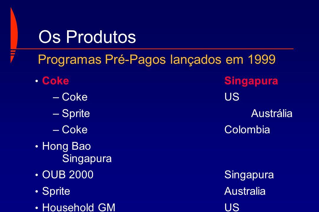 CokeSingapura –CokeUS –SpriteAustrália –CokeColombia Hong Bao Singapura OUB 2000Singapura SpriteAustralia Household GMUS Os Produtos Programas Pré-Pag