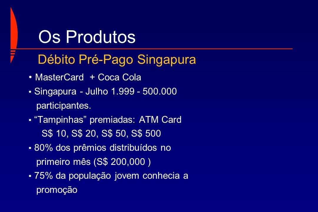 MasterCard + Coca Cola Singapura - Julho 1.999 - 500.000 participantes. Tampinhas premiadas: ATM Card S$ 10, S$ 20, S$ 50, S$ 500 80% dos prêmios dist