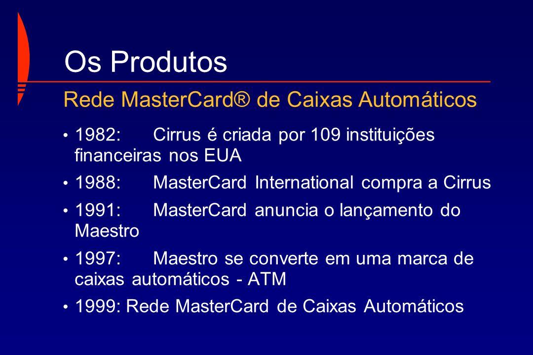 1982:Cirrus é criada por 109 instituições financeiras nos EUA 1988:MasterCard International compra a Cirrus 1991: MasterCard anuncia o lançamento do M