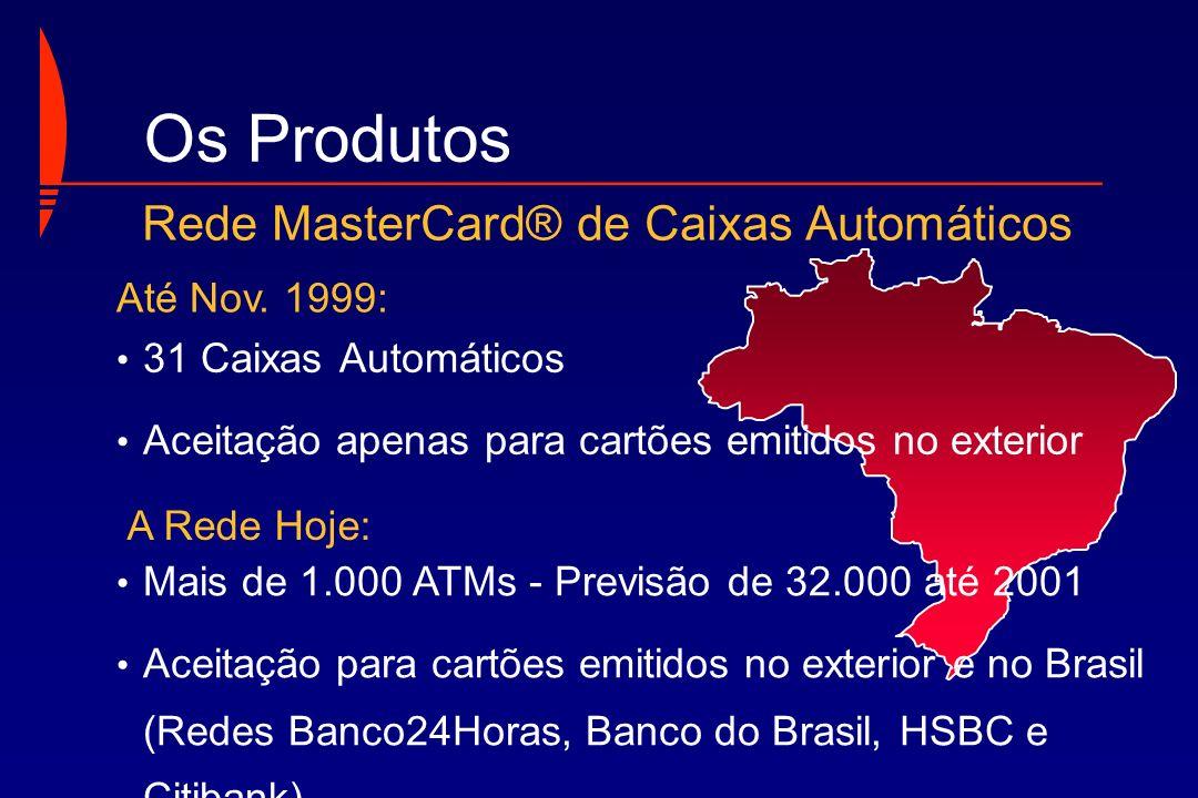 31 Caixas Automáticos Aceitação apenas para cartões emitidos no exterior Até Nov. 1999: A Rede Hoje: Mais de 1.000 ATMs - Previsão de 32.000 até 2001