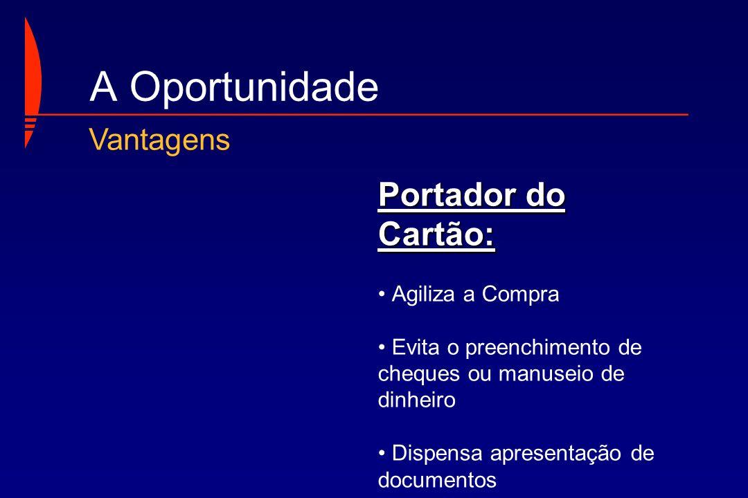 Estabelecimento: Agilidade nas Vendas Operação 100% autorizada –Risco de inadimplência nulo Crédito em D+1 A Oportunidade Vantagens