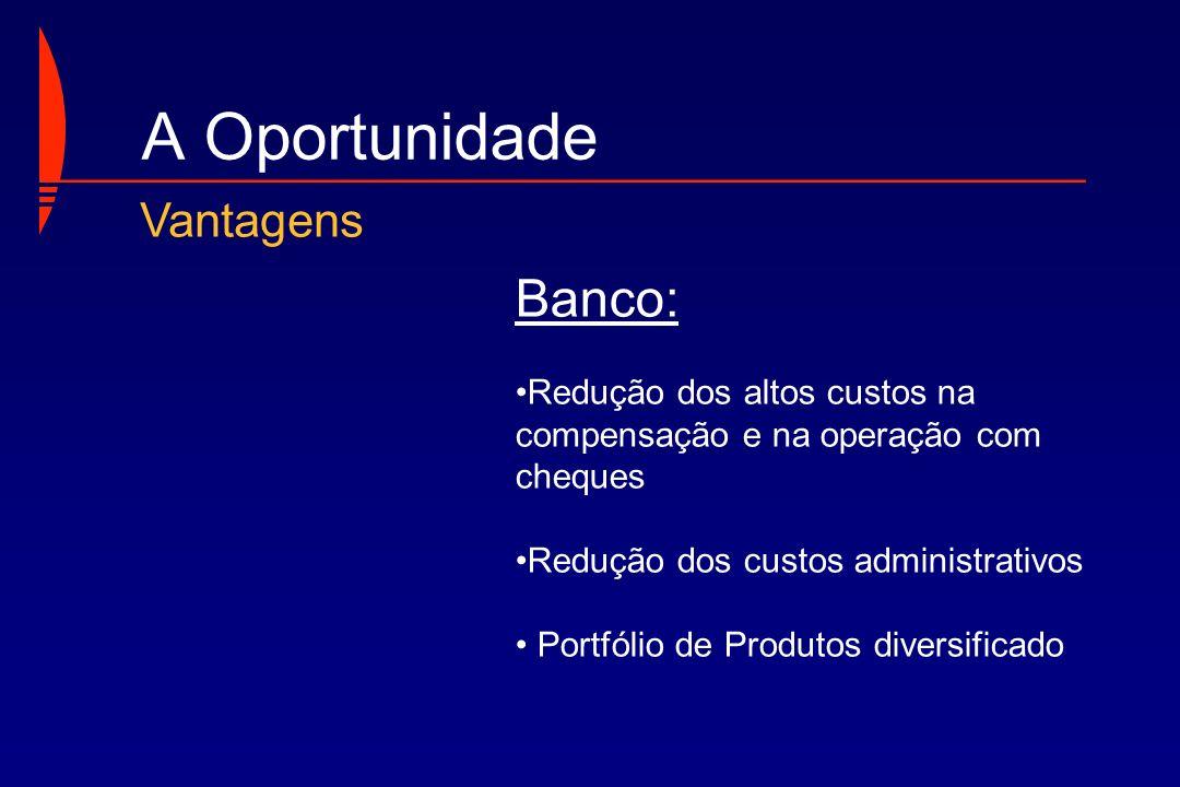 Banco: Redução dos altos custos na compensação e na operação com cheques Redução dos custos administrativos Portfólio de Produtos diversificado Vantag