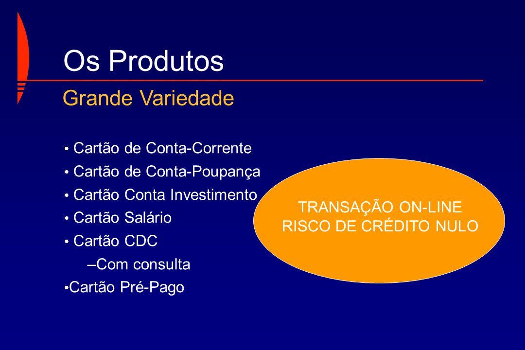 Cartão de Conta-Corrente Cartão de Conta-Poupança Cartão Conta Investimento Cartão Salário Cartão CDC –Com consulta Cartão Pré-Pago TRANSAÇÃO ON-LINE