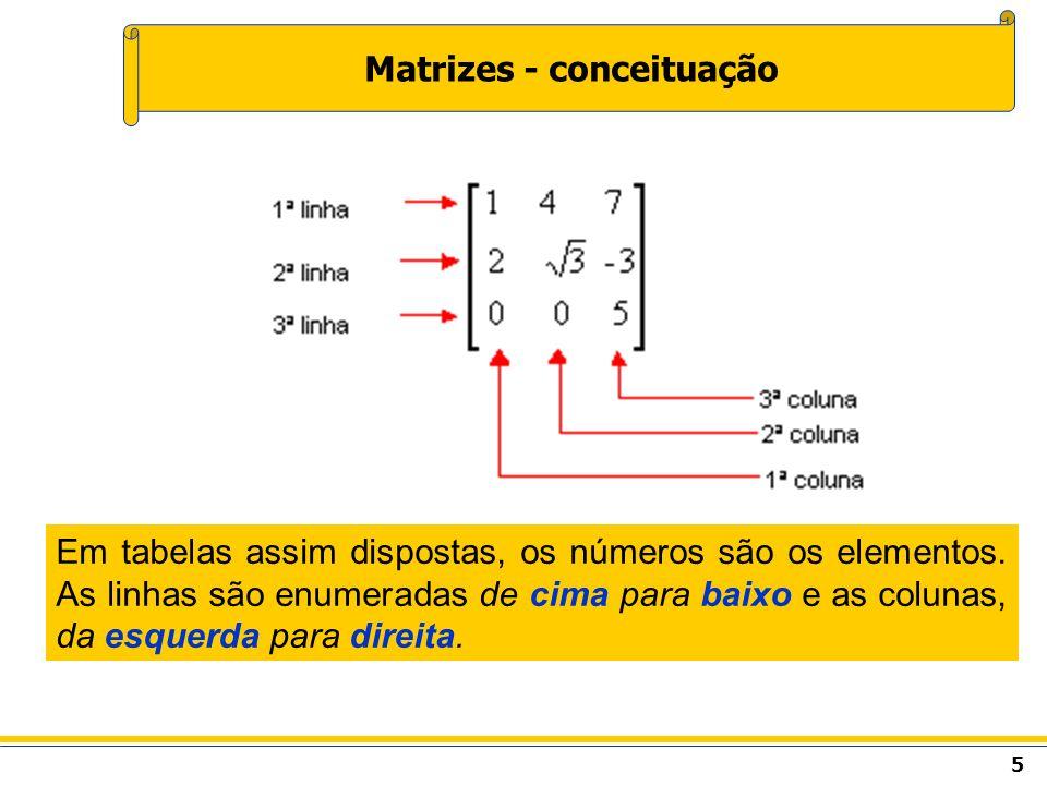 6 Matrizes - conceituação Assim, uma matriz A do tipo m x n é representada por: ou, abreviadamente, A = [a ij ] m x n, em que i e j representam, respectivamente, a linha e a coluna que o elemento ocupa.