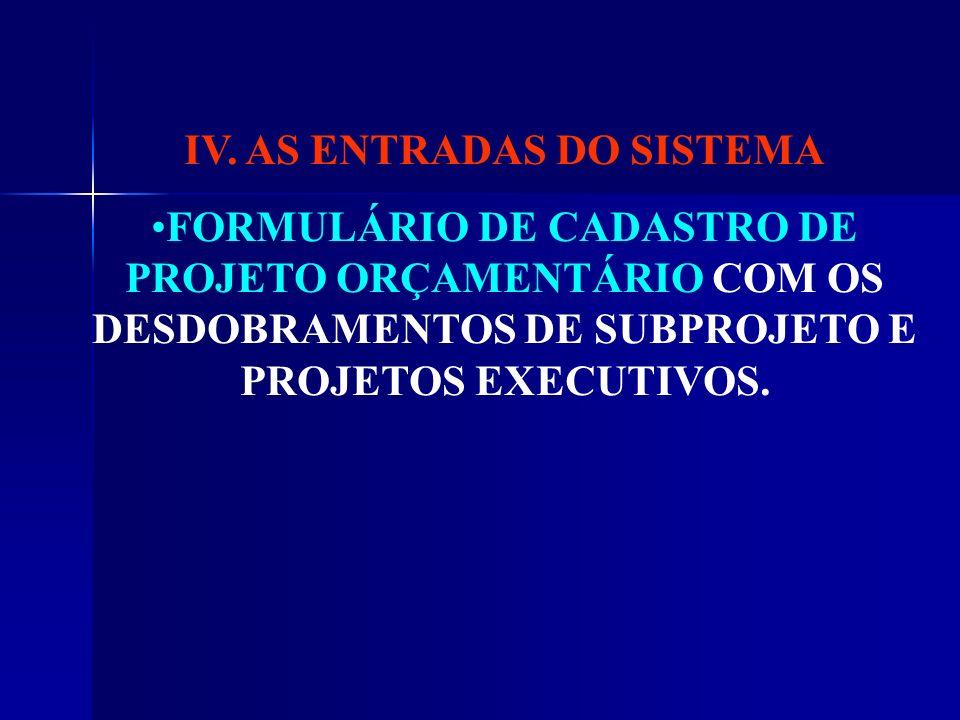 IV. AS ENTRADAS DO SISTEMA FORMULÁRIO DE CADASTRO DE PROJETO ORÇAMENTÁRIO COM OS DESDOBRAMENTOS DE SUBPROJETO E PROJETOS EXECUTIVOS.