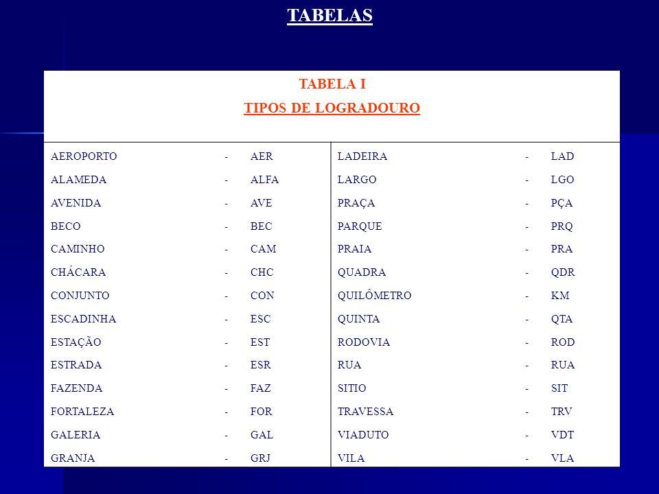 TABELAS TABELA I TIPOS DE LOGRADOURO AEROPORTO-AERLADEIRA-LAD ALAMEDA-ALFALARGO-LGO AVENIDA-AVEPRAÇA-PÇA BECO-BECPARQUE-PRQ CAMINHO-CAMPRAIA-PRA CHÁCA