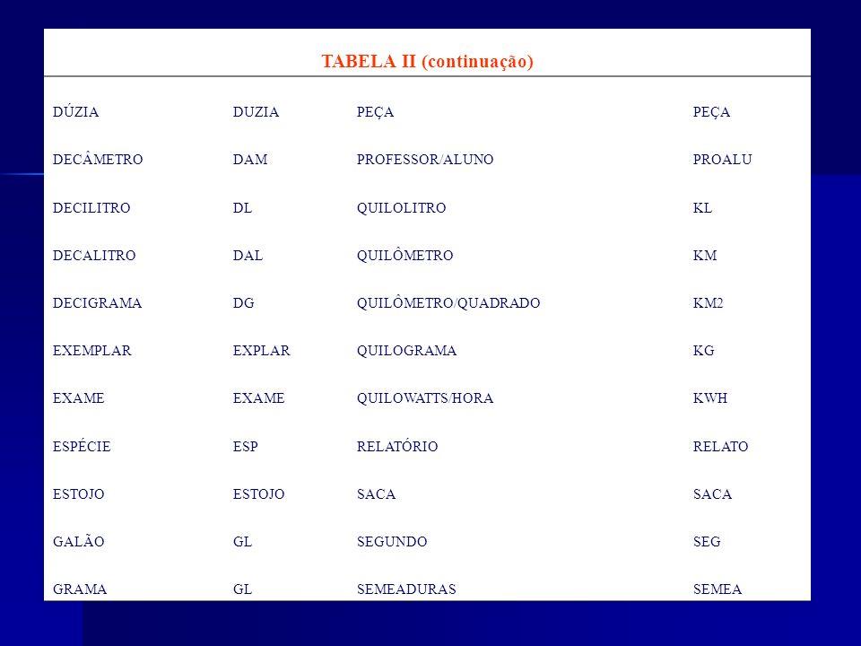 TABELA II (continuação) DÚZIADUZIAPEÇA DECÂMETRODAMPROFESSOR/ALUNOPROALU DECILITRODLQUILOLITROKL DECALITRODALQUILÔMETROKM DECIGRAMADGQUILÔMETRO/QUADRA