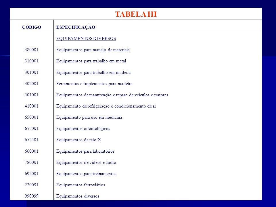 TABELA III CÓDIGOESPECIFICAÇÃO EQUIPAMENTOS DIVERSOS 380001Equipamentos para manejo de materiais 310001Equipamentos para trabalho em metal 301001Equip