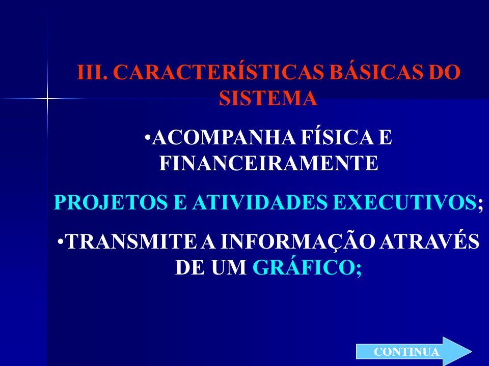 III. CARACTERÍSTICAS BÁSICAS DO SISTEMA ACOMPANHA FÍSICA E FINANCEIRAMENTE PROJETOS E ATIVIDADES EXECUTIVOS; TRANSMITE A INFORMAÇÃO ATRAVÉS DE UM GRÁF