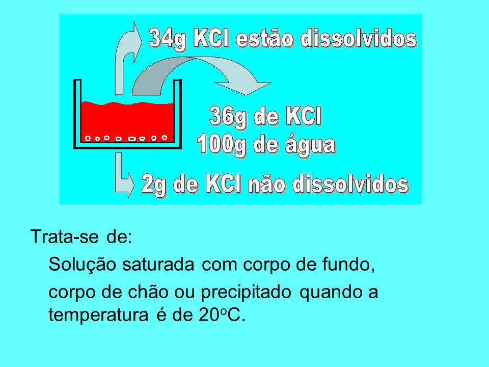 Solução Supersaturada Quando a quantidade de soluto dissolvida for superior à especificada pela solubilidade.