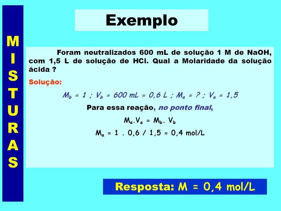 II - SOLUTOS DIFERENTES (c/ reação química) Nesse caso adiciona-se uma solução sobre a outra e o ponto final da reação pode ser visualizado pela adição de um indicador ácido- base.