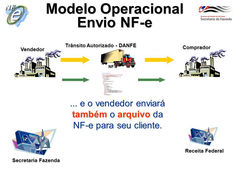 Secretaria Fazenda Vendedor Comprador Modelo Operacional Envio NF-e... e o vendedor enviará também o arquivo da NF-e para seu cliente. Trânsito Autori