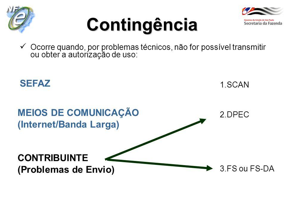 Contingência SEFAZ MEIOS DE COMUNICAÇÃO (Internet/Banda Larga) CONTRIBUINTE (Problemas de Envio) Ocorre quando, por problemas técnicos, não for possív