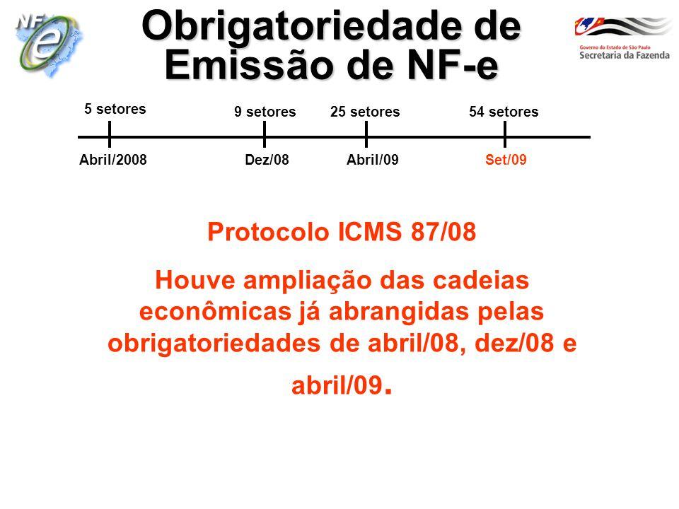 Obrigatoriedade de Emissão de NF-e Protocolo ICMS 87/08 Houve ampliação das cadeias econômicas já abrangidas pelas obrigatoriedades de abril/08, dez/0