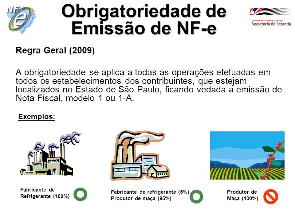 Obrigatoriedade de Emissão de NF-e Regra Geral (2009) A obrigatoriedade se aplica a todas as operações efetuadas em todos os estabelecimentos dos cont