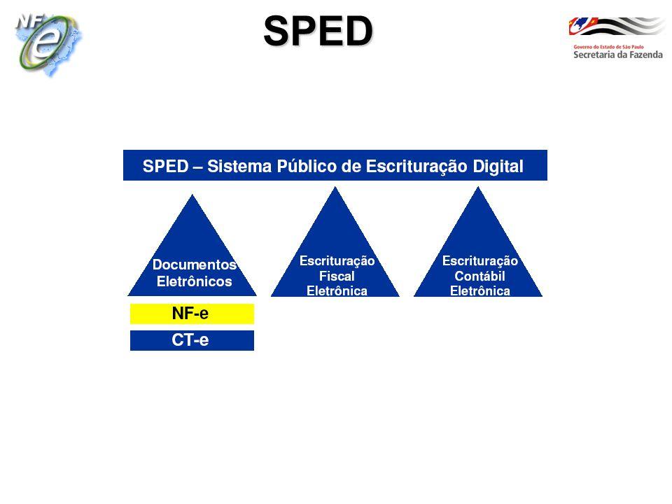 www.fazenda.sp.gov.br