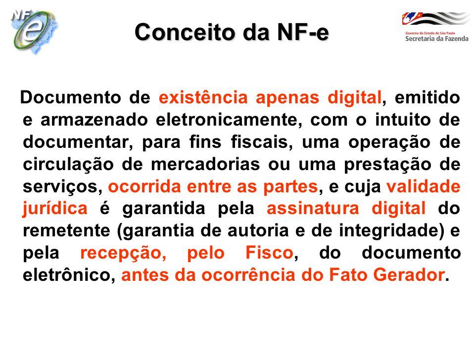 Conceito da NF-e Documento de existência apenas digital, emitido e armazenado eletronicamente, com o intuito de documentar, para fins fiscais, uma ope