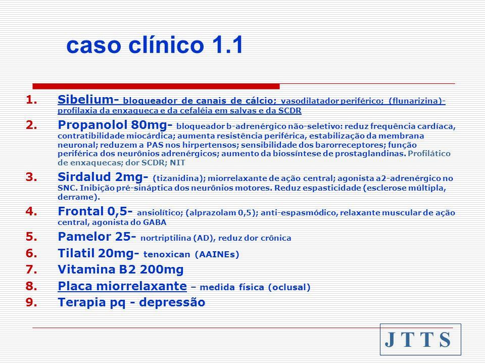 J T T S 1.Sibelium- bloqueador de canais de cálcio; vasodilatador periférico; (flunarizina)- profilaxia da enxaqueca e da cefaléia em salvas e da SCDR