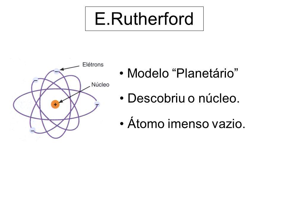 16 Modelo Planetário