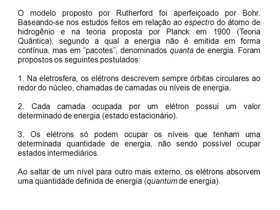 O átomo atual Modelo atômico de Rutherford Bohr – postulados