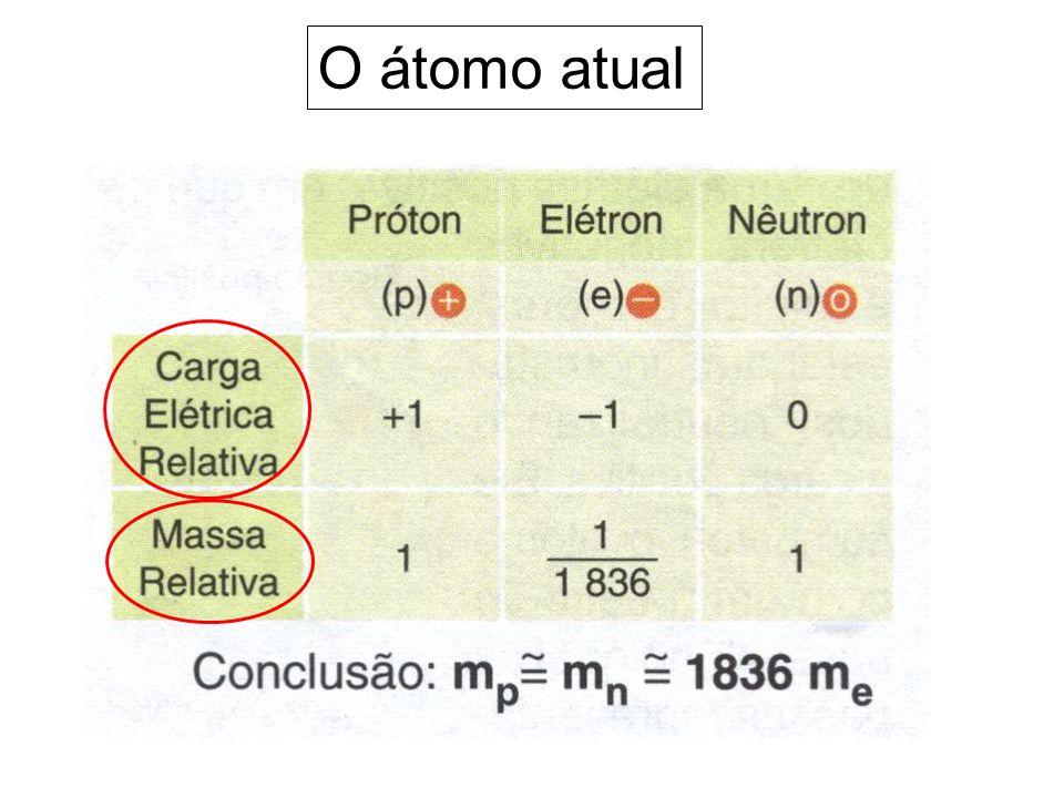 O modelo proposto por Rutherford foi aperfeiçoado por Bohr. Baseando-se nos estudos feitos em relação ao espectro do átomo de hidrogênio e na teoria p