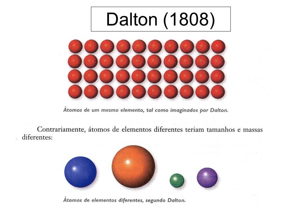 O átomo atual E Z A prótons prótons + nêutrons + + + - - - Li 3 7 prótons prótons + nêutrons nº de Massa nº Atômico