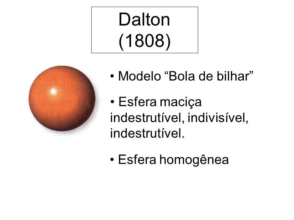 Modelo Bola de bilhar Esfera maciça indestrutível, indivisível, indestrutível.