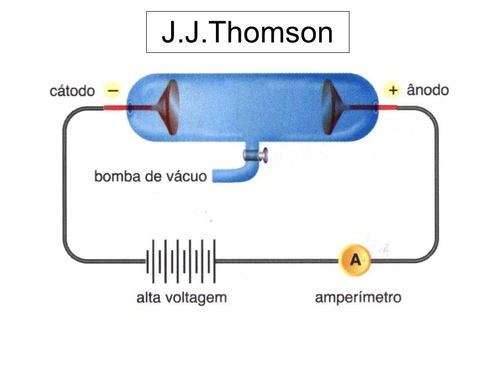 Dalton Thomson Rutherford Bola de bilhar Esfera maciça Homogênea Indestrutível Pudim de passas Tubos de raios catódicos Descobriu o elétron.