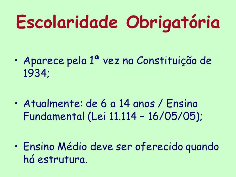 Escolaridade Obrigatória Aparece pela 1ª vez na Constituição de 1934; Atualmente: de 6 a 14 anos / Ensino Fundamental (Lei 11.114 – 16/05/05); Ensino