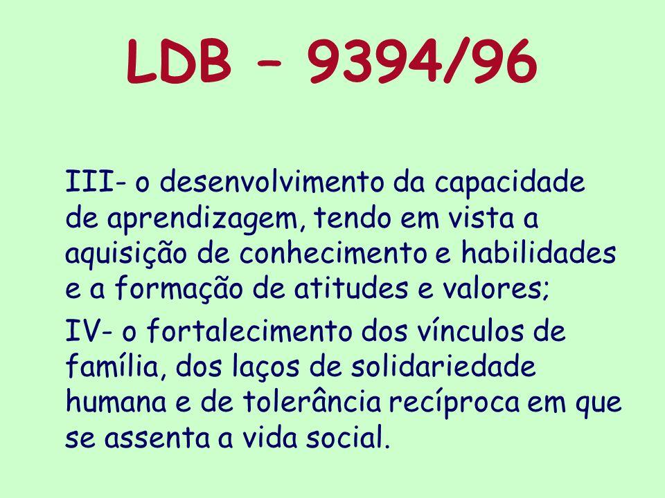 LDB – 9394/96 III- o desenvolvimento da capacidade de aprendizagem, tendo em vista a aquisição de conhecimento e habilidades e a formação de atitudes