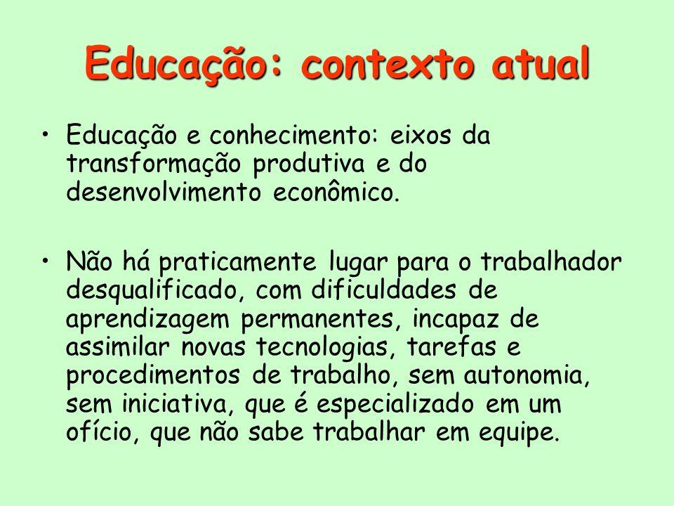 Educação: contexto atual Educação e conhecimento: eixos da transformação produtiva e do desenvolvimento econômico. Não há praticamente lugar para o tr