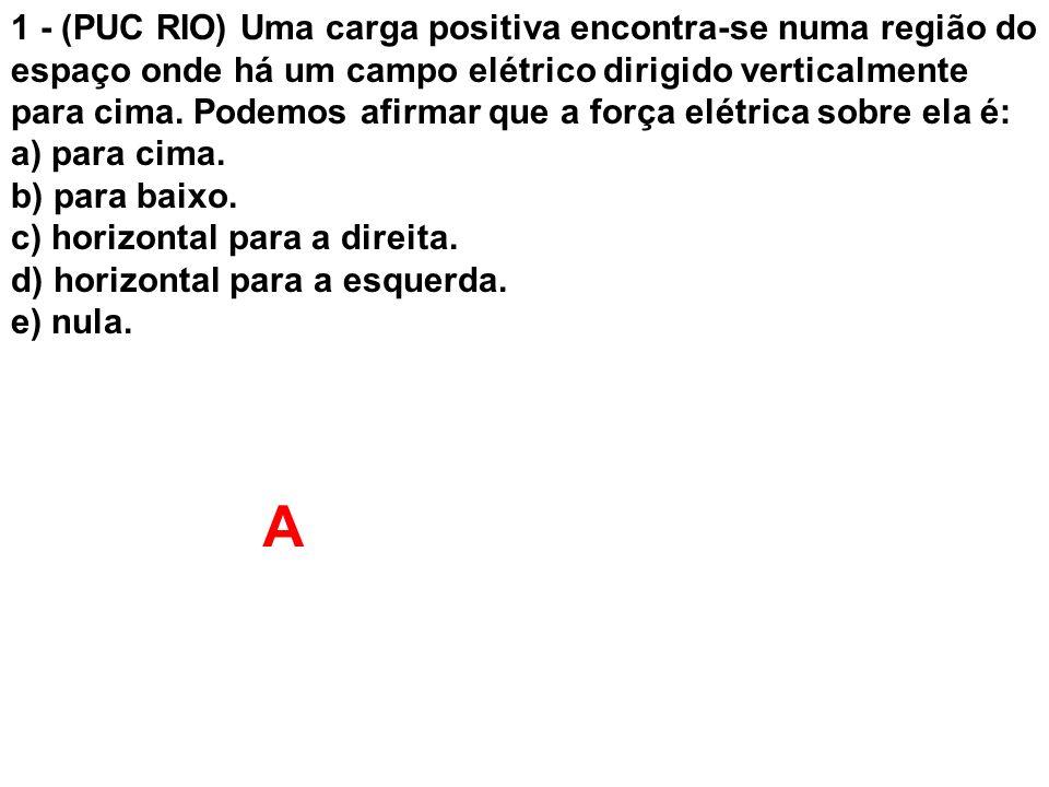 1 - (PUC RIO) Uma carga positiva encontra-se numa região do espaço onde há um campo elétrico dirigido verticalmente para cima. Podemos afirmar que a f