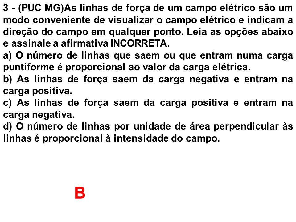 3 - (PUC MG)As linhas de força de um campo elétrico são um modo conveniente de visualizar o campo elétrico e indicam a direção do campo em qualquer po