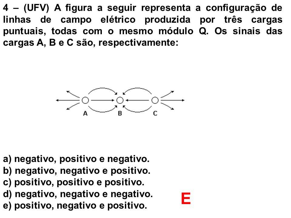4 – (UFV) A figura a seguir representa a configuração de linhas de campo elétrico produzida por três cargas puntuais, todas com o mesmo módulo Q. Os s