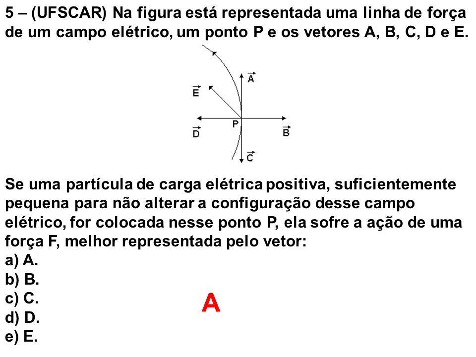 5 – (UFSCAR) Na figura está representada uma linha de força de um campo elétrico, um ponto P e os vetores A, B, C, D e E. Se uma partícula de carga el