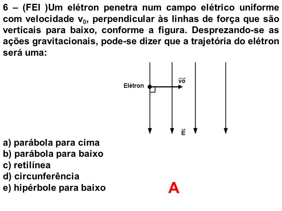 6 – (FEI )Um elétron penetra num campo elétrico uniforme com velocidade v 0, perpendicular às linhas de força que são verticais para baixo, conforme a