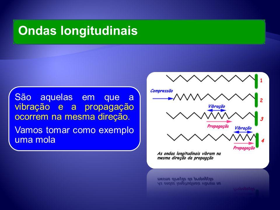 Ondas longitudinais São aquelas em que a vibração e a propagação ocorrem na mesma direção. Vamos tomar como exemplo uma mola