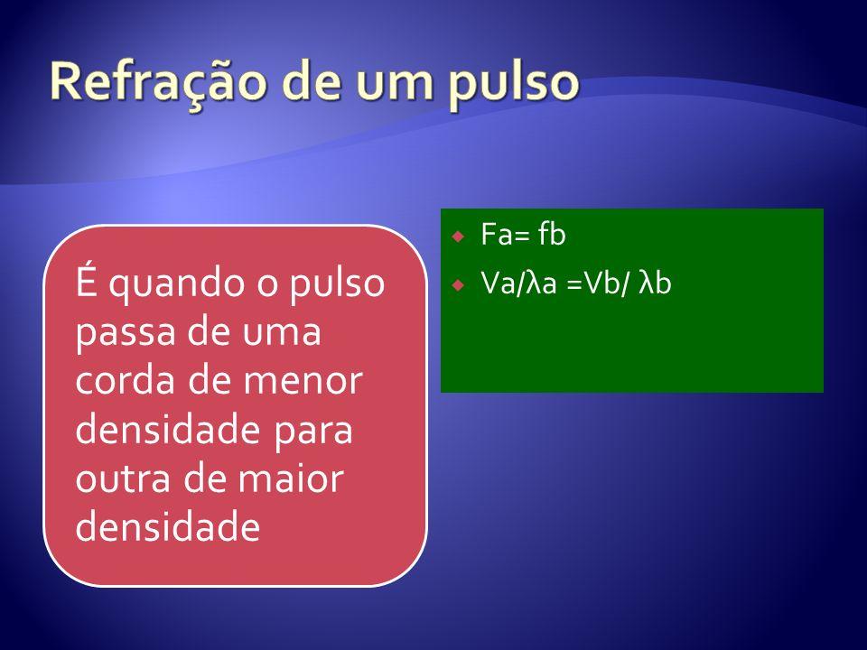 É quando o pulso passa de uma corda de menor densidade para outra de maior densidade Fa= fb Va/λa =Vb/ λb