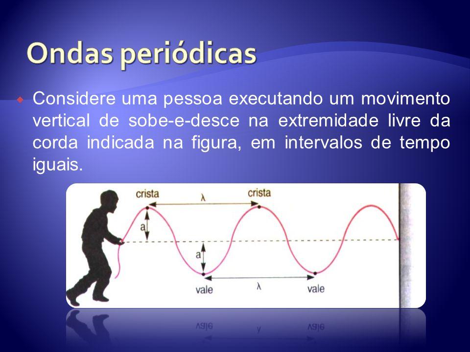 Considere uma pessoa executando um movimento vertical de sobe-e-desce na extremidade livre da corda indicada na figura, em intervalos de tempo iguais.